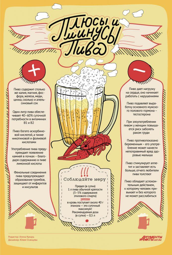 плюсы и минусы пива