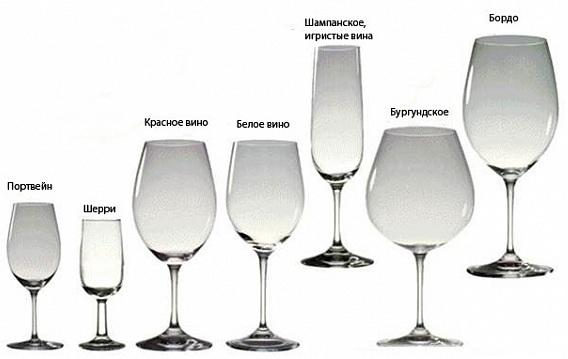 http://alcofan.com/wp-content/uploads/2013/06/pravilnye-bokaly-dlya-vina.jpg