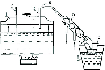 Чертеж самогонного аппарата из скороварки самогонный аппарат на обводном