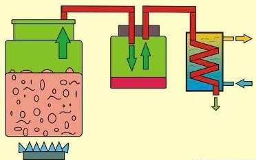 Сухопарник самогонный аппарат схема змеевики для самогонных аппаратов купить