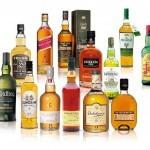 Samyye-dorogiye-viski-v-mire