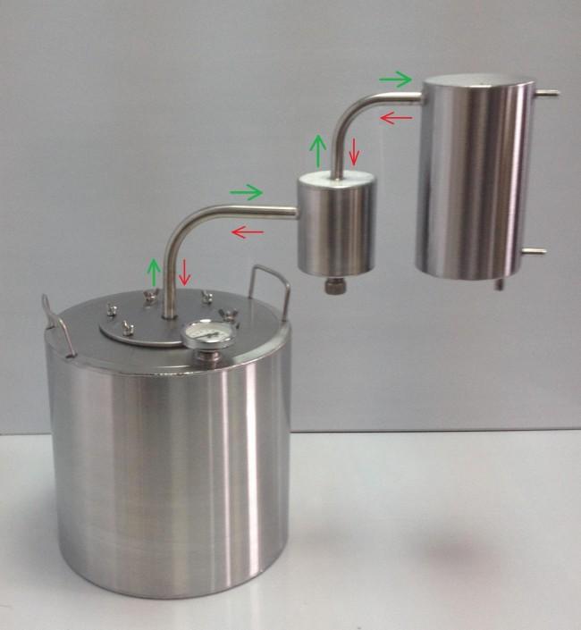 Какой фирмы выбрать самогонный аппарат форум насадка для самогонных аппаратов