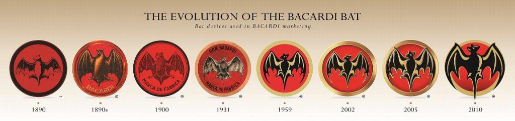История изменения логотипа Бакарди фото