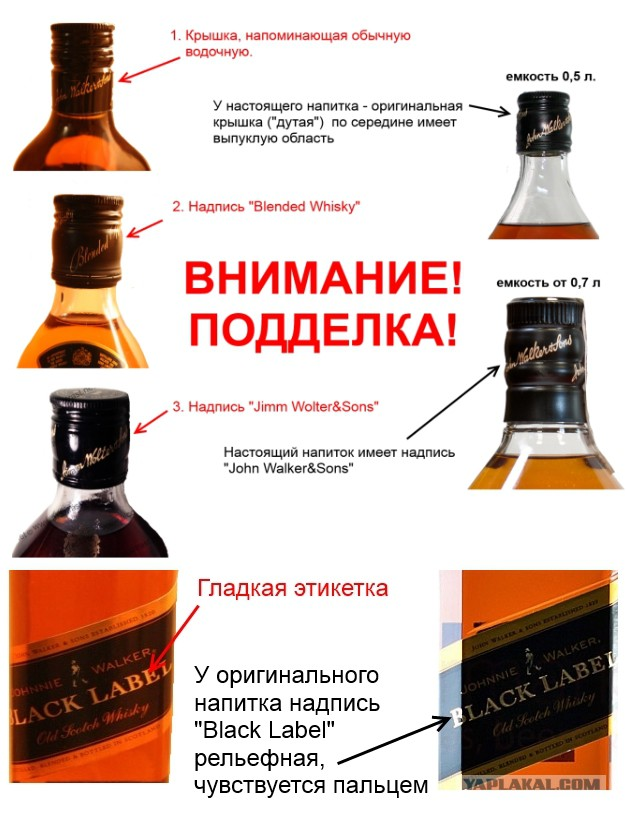 как отличить подделку виски Джонни Уокер