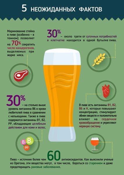 5 неожиданных фактов о пиве