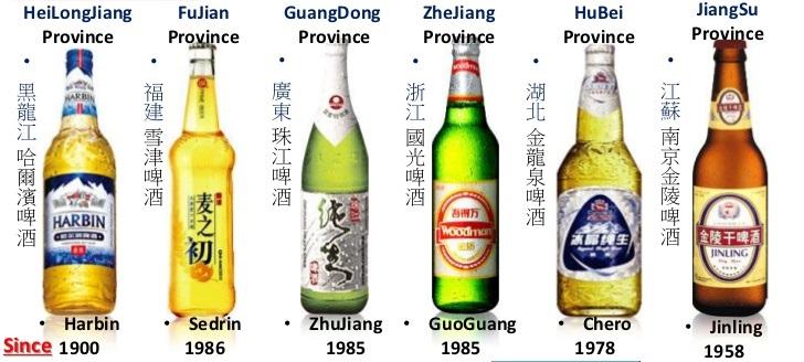 фото марок китайского пива