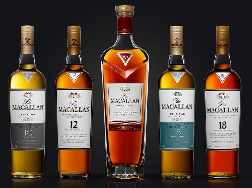 виды виски Маккалан