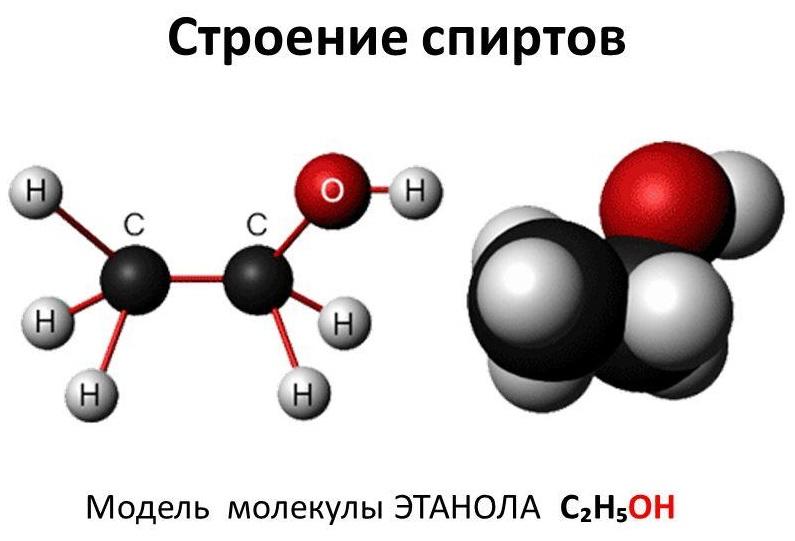 фото молекулы этилового спирта