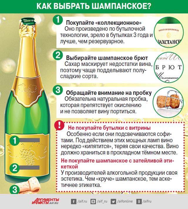 советы как правильно выбрать шампанское