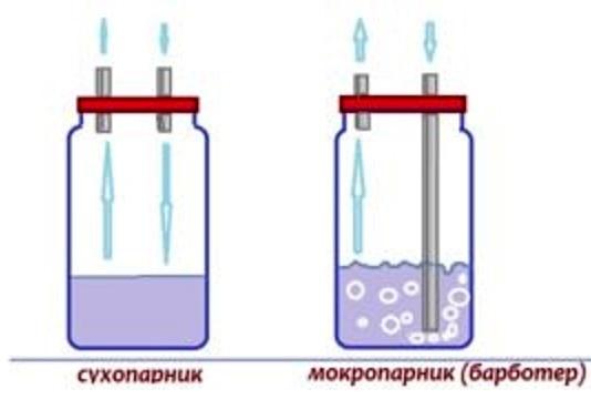 Конструкция барботера в самогонном аппарате купить самогонный сделать самому