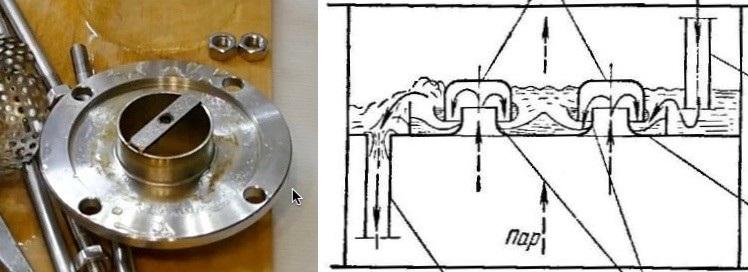 фото основания сухопарника и схема работы колпачковой тарелки