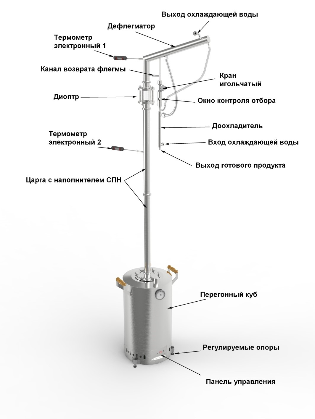 фото ректификационной колонны в собранном виде
