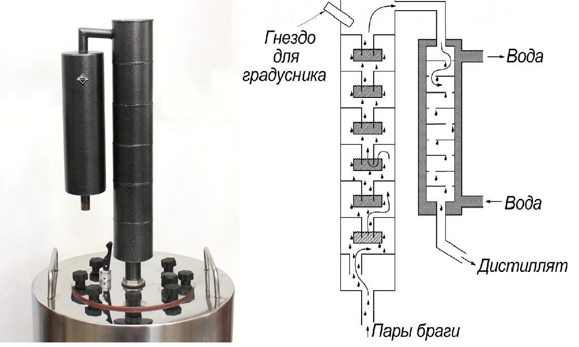 Домовенок 7 самогонный аппарат отзывы самогонный аппарат в калуге