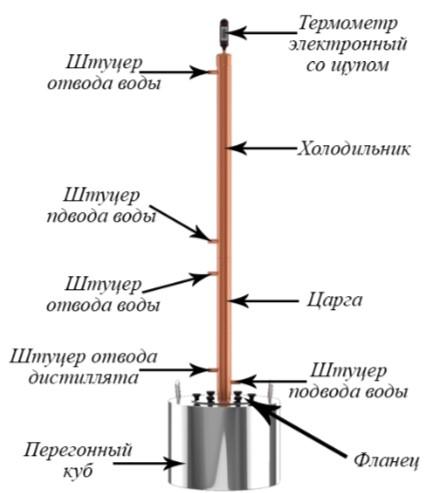 фото колонны ракета от купрум энд стил