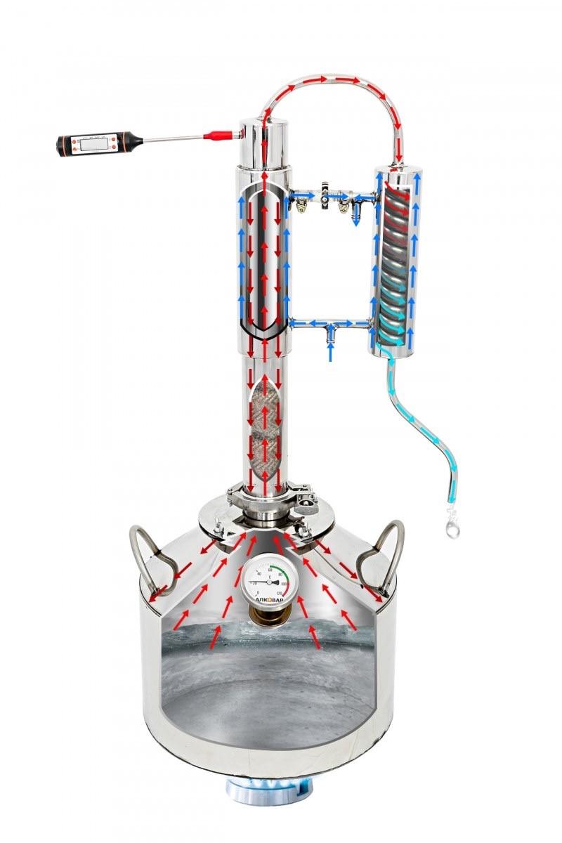 как работает самогонный аппарат фаворит алковар