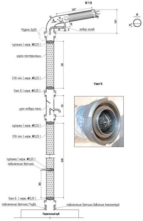 схема ректификационной колонны с царгой пастеризации
