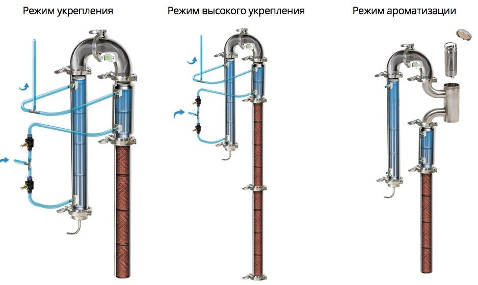 фото режимов работы самогонного аппарата вейн 4