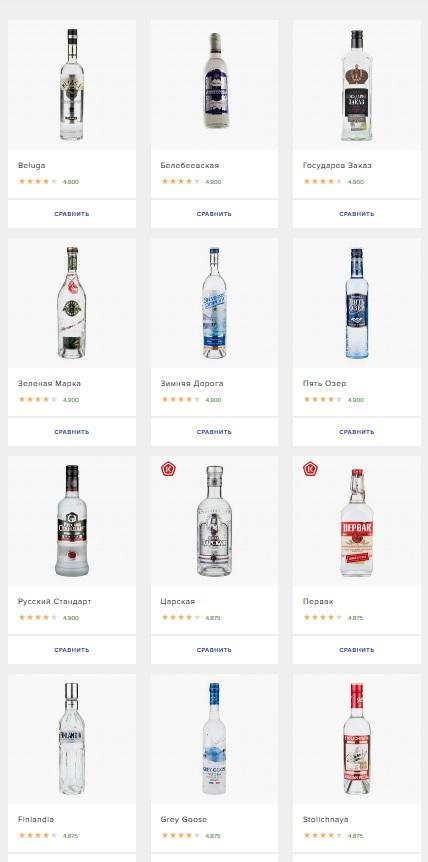 рейтинг русской водки от роскачества