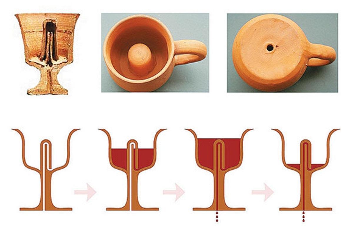 как работает чаша Пифагора фото